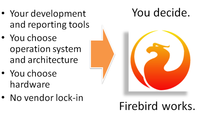 Firebird works